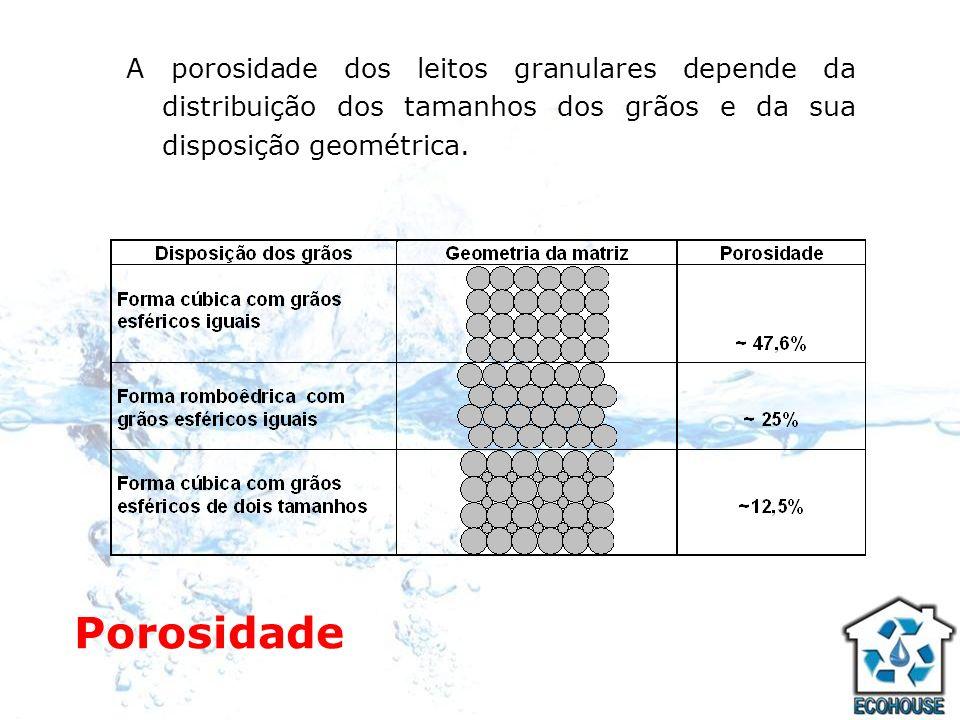 A porosidade dos leitos granulares depende da distribuição dos tamanhos dos grãos e da sua disposição geométrica.