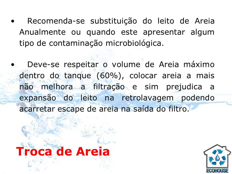 Recomenda-se substituição do leito de Areia Anualmente ou quando este apresentar algum tipo de contaminação microbiológica.