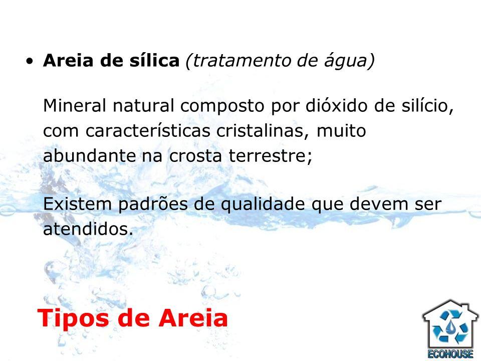 Tipos de Areia Areia de sílica (tratamento de água)