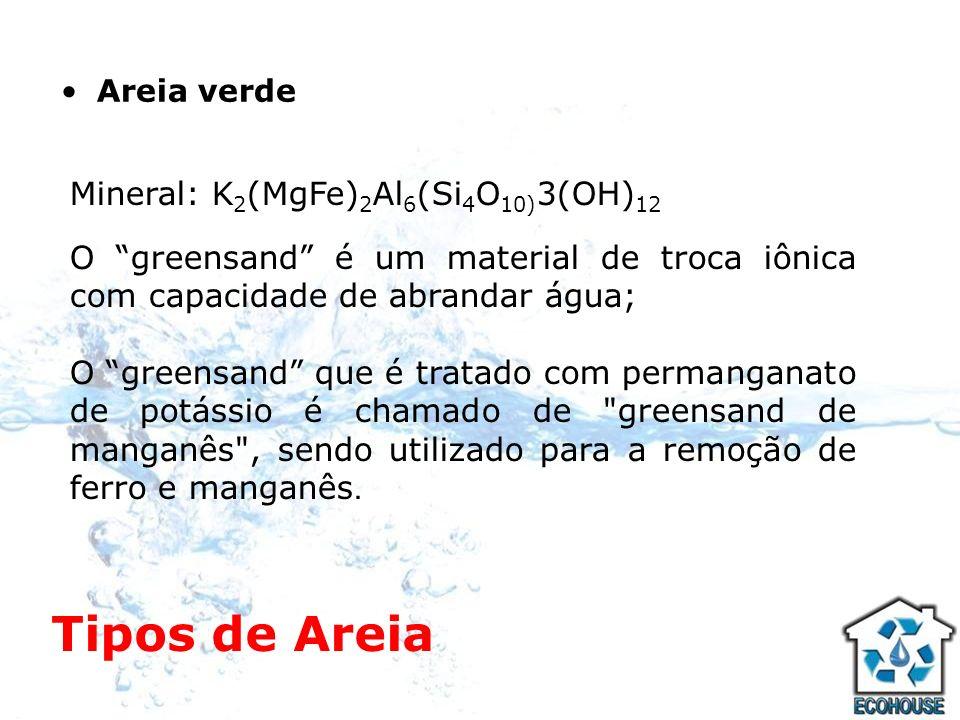 Tipos de Areia Mineral: K2(MgFe)2Al6(Si4O10)3(OH)12