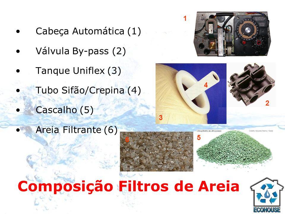 Composição Filtros de Areia