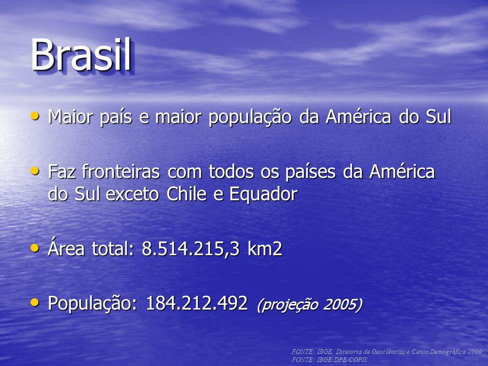 Brasil Maior país e maior população da América do Sul