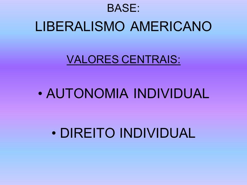 LIBERALISMO AMERICANO
