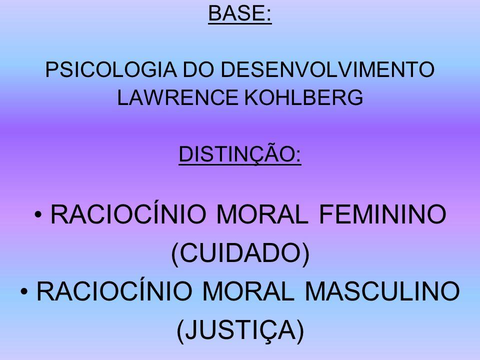 • RACIOCÍNIO MORAL FEMININO (CUIDADO) • RACIOCÍNIO MORAL MASCULINO