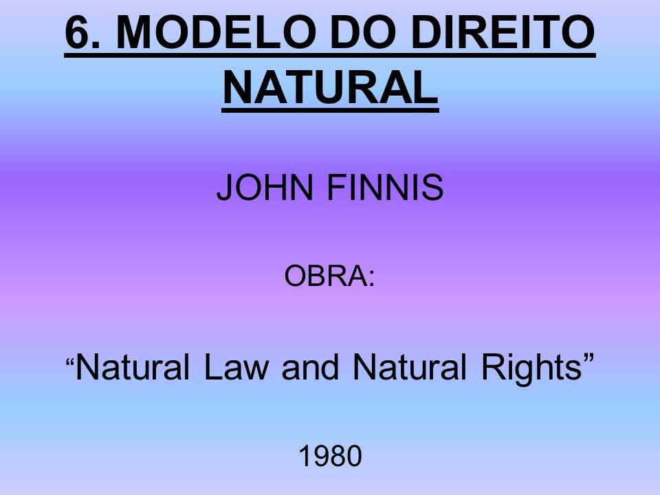 6. MODELO DO DIREITO NATURAL