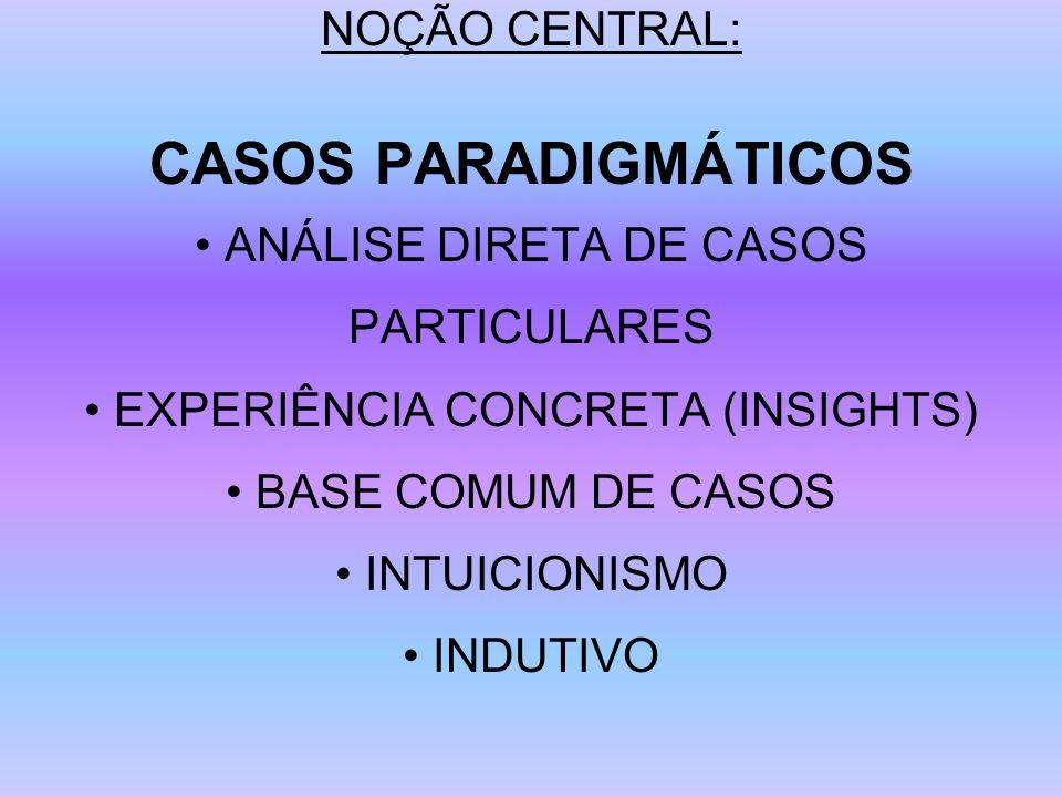 CASOS PARADIGMÁTICOS NOÇÃO CENTRAL: • ANÁLISE DIRETA DE CASOS