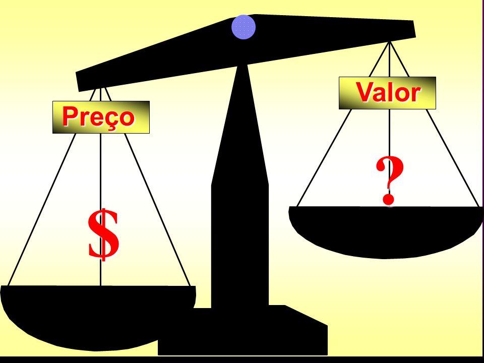 Preço Valor $