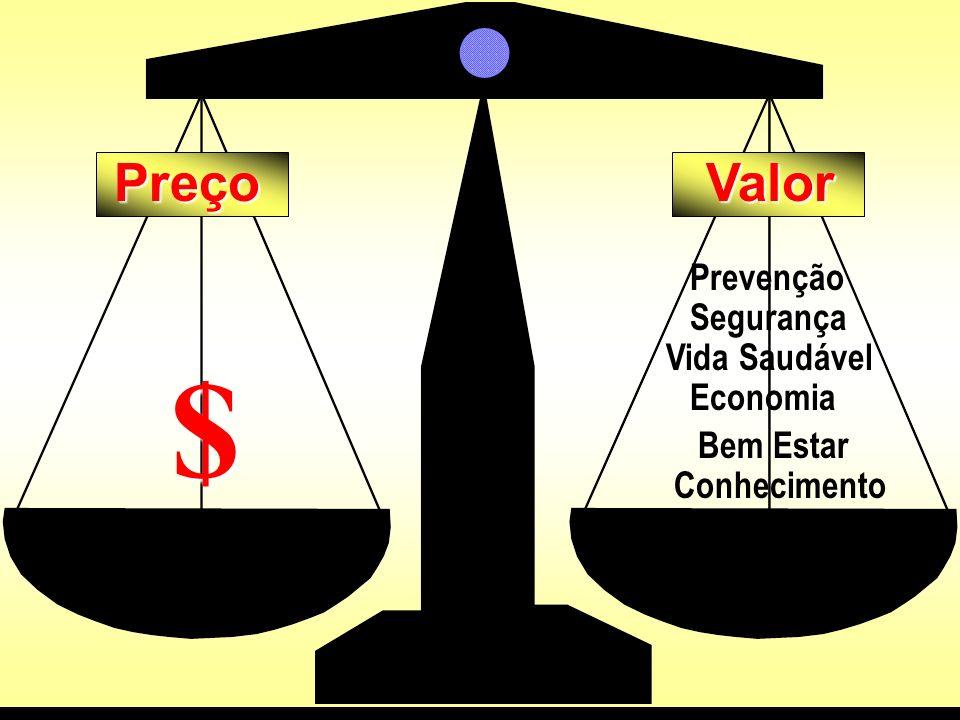 $ Preço Valor Prevenção Segurança Vida Saudável Economia Bem Estar