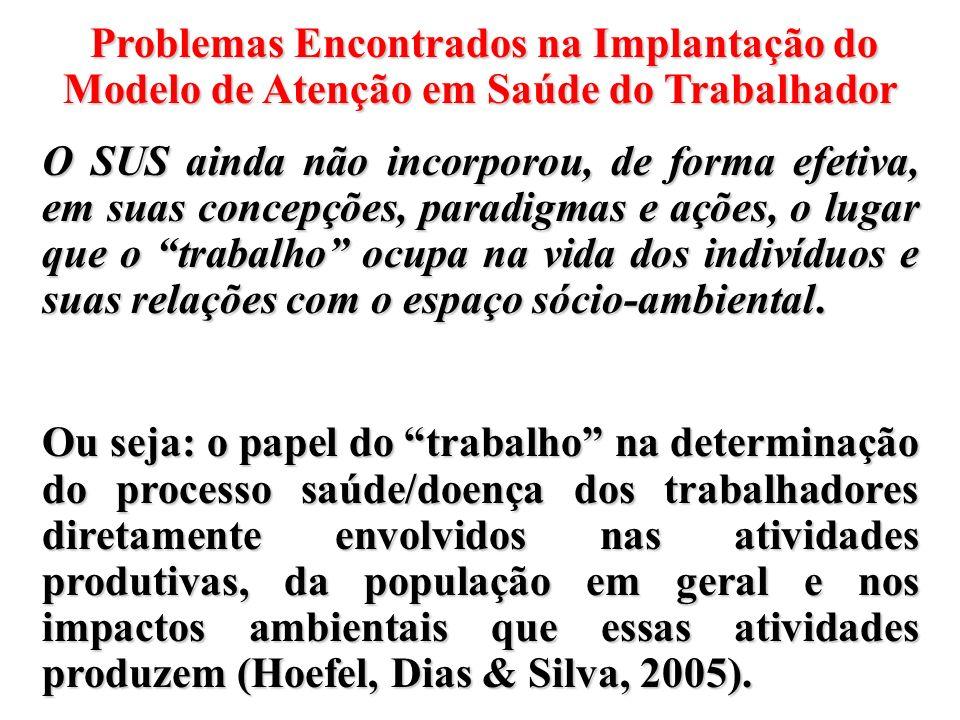 Problemas Encontrados na Implantação do Modelo de Atenção em Saúde do Trabalhador