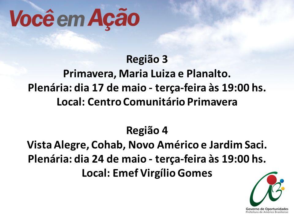 Região 3 Primavera, Maria Luiza e Planalto