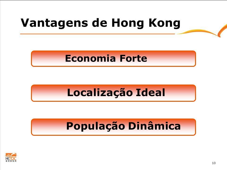 Vantagens de Hong Kong Localização Ideal População Dinâmica