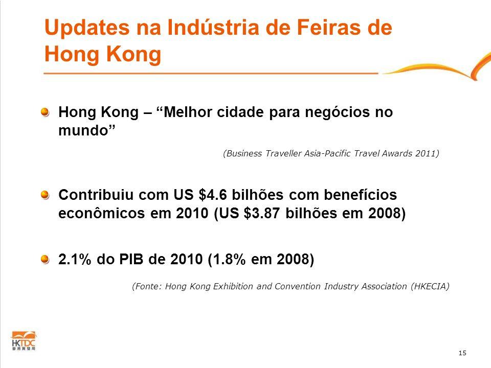 Updates na Indústria de Feiras de Hong Kong