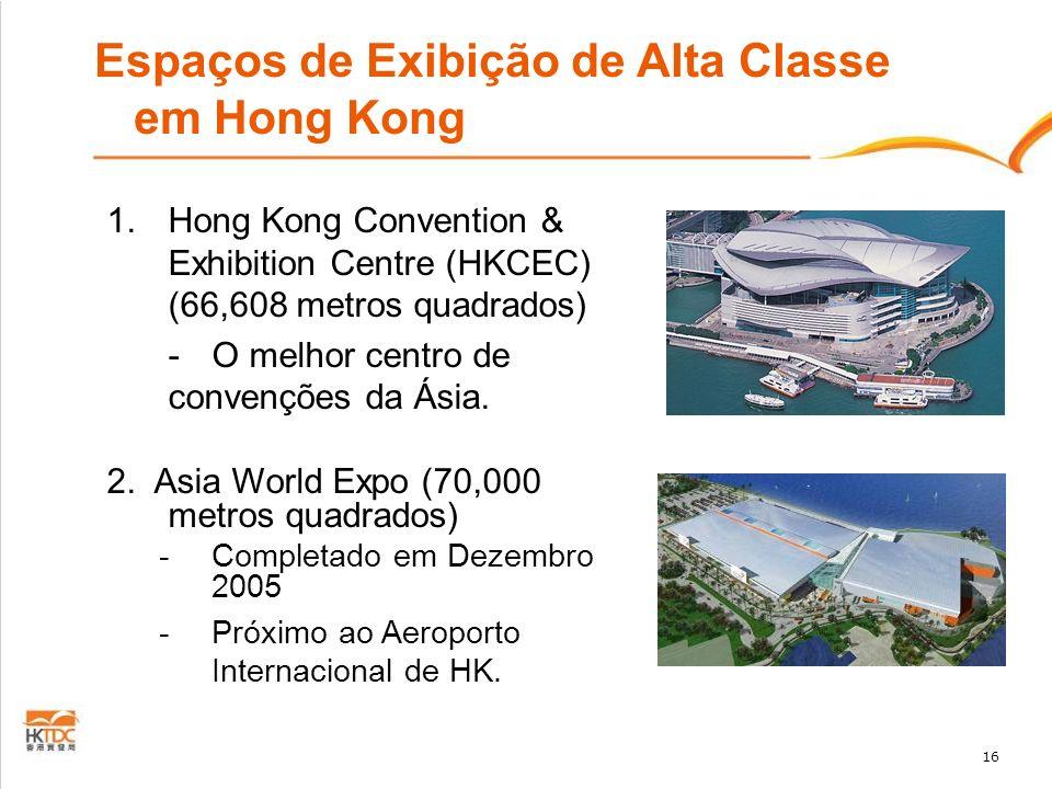 Espaços de Exibição de Alta Classe em Hong Kong