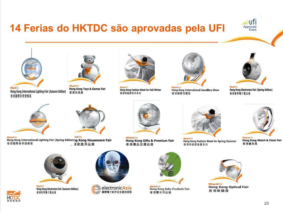 14 Ferias do HKTDC são aprovadas pela UFI