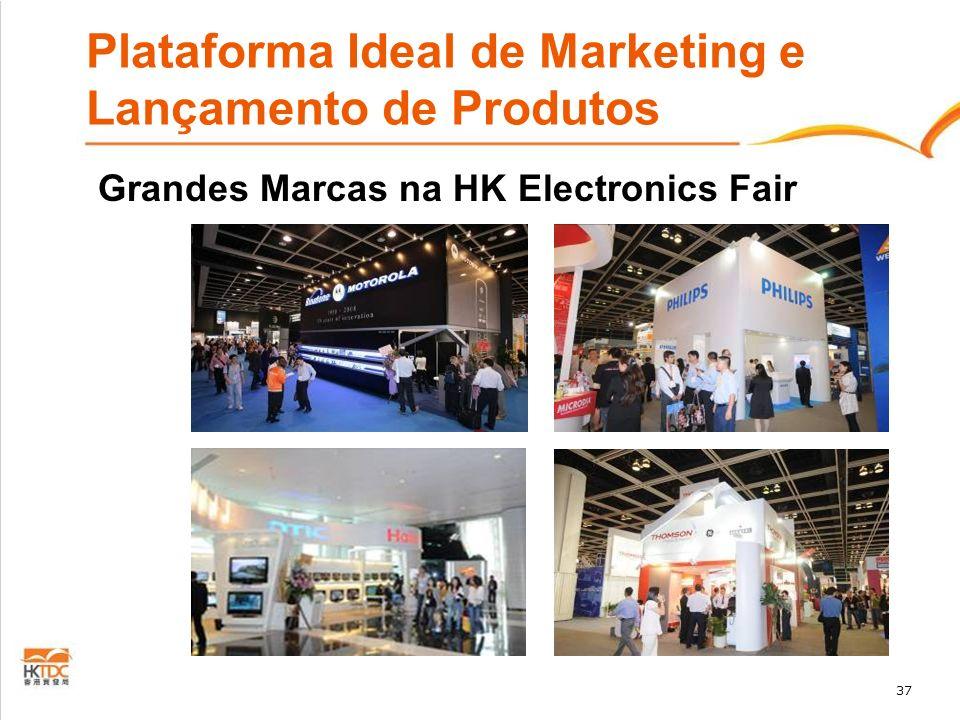 Plataforma Ideal de Marketing e Lançamento de Produtos