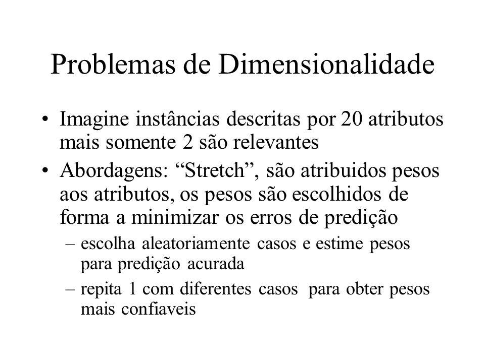 Problemas de Dimensionalidade