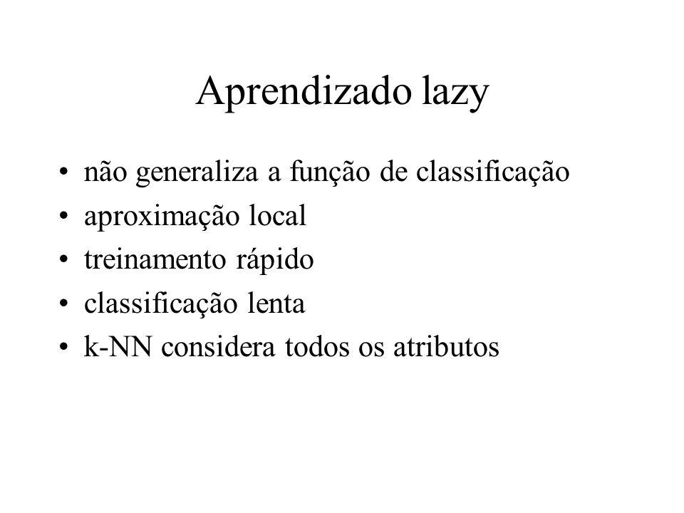 Aprendizado lazy não generaliza a função de classificação
