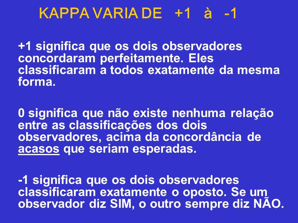 KAPPA VARIA DE +1 à -1 +1 significa que os dois observadores concordaram perfeitamente. Eles classificaram a todos exatamente da mesma forma.