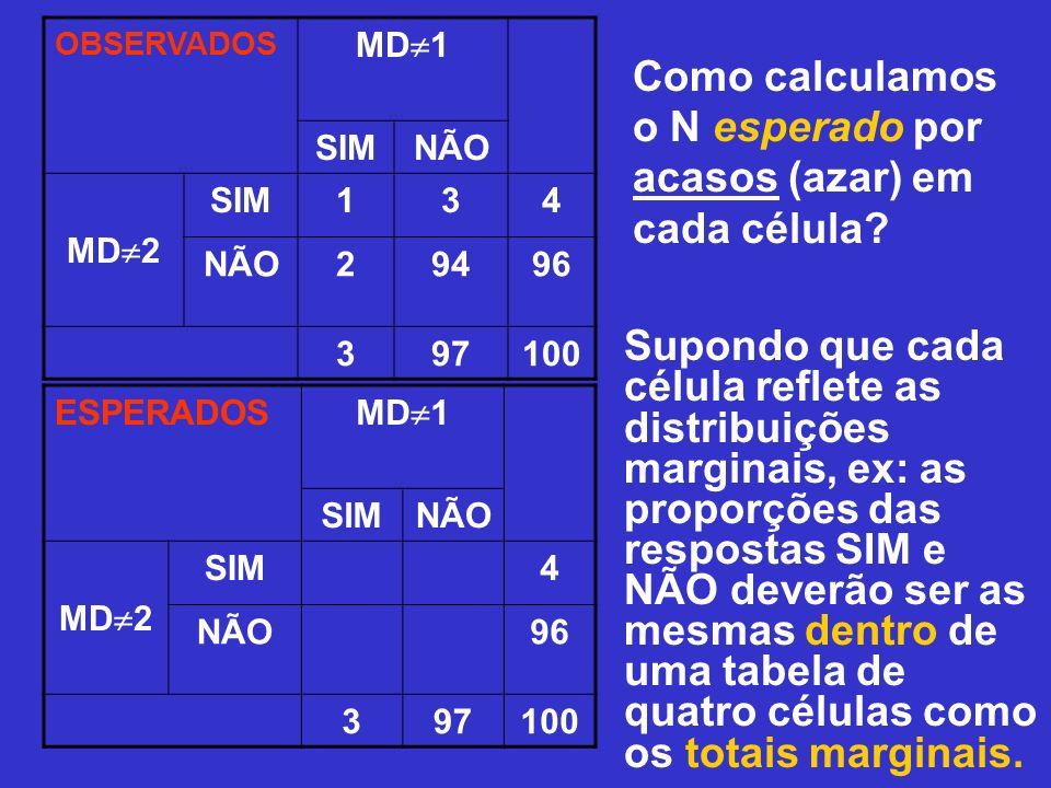 Como calculamos o N esperado por acasos (azar) em cada célula