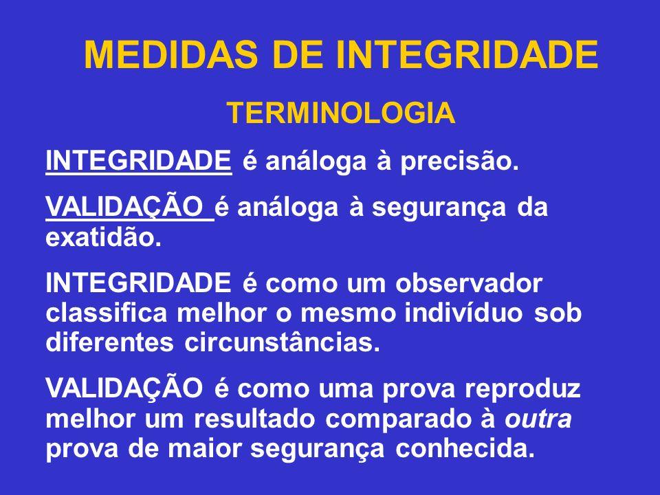 MEDIDAS DE INTEGRIDADE
