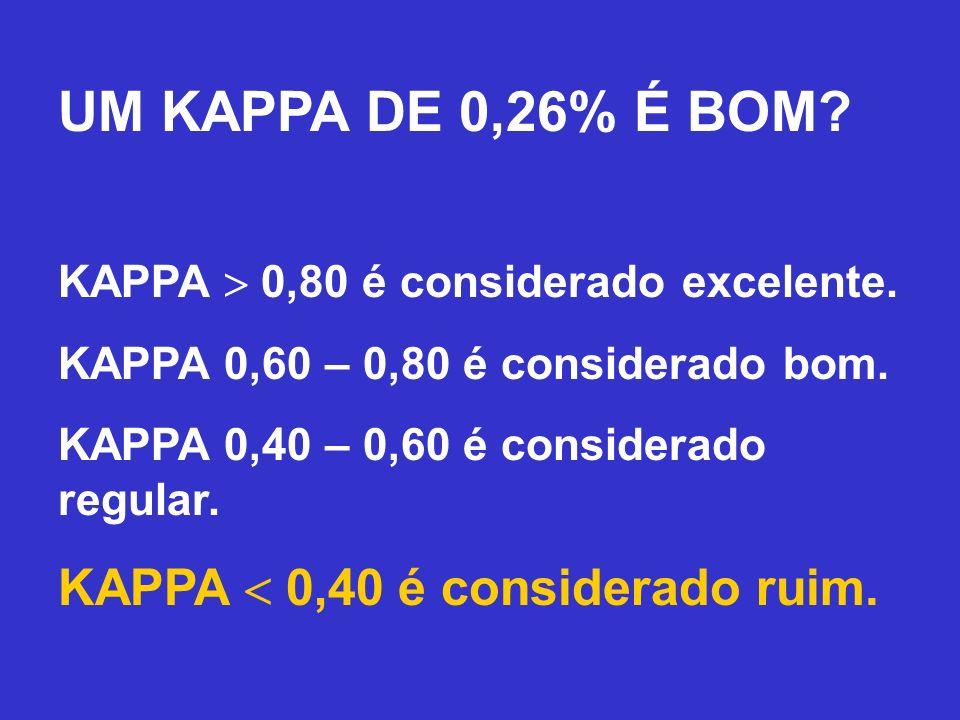 UM KAPPA DE 0,26% É BOM KAPPA  0,40 é considerado ruim.