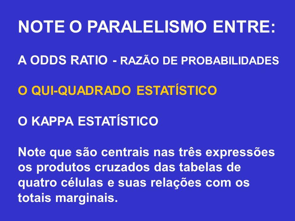 NOTE O PARALELISMO ENTRE:
