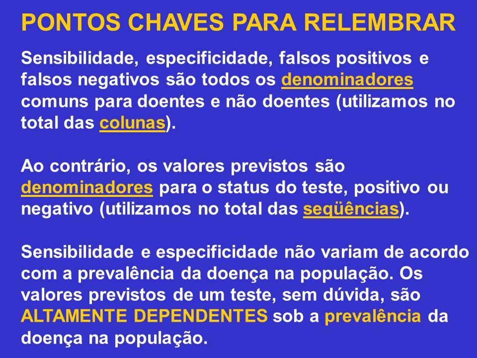 PONTOS CHAVES PARA RELEMBRAR
