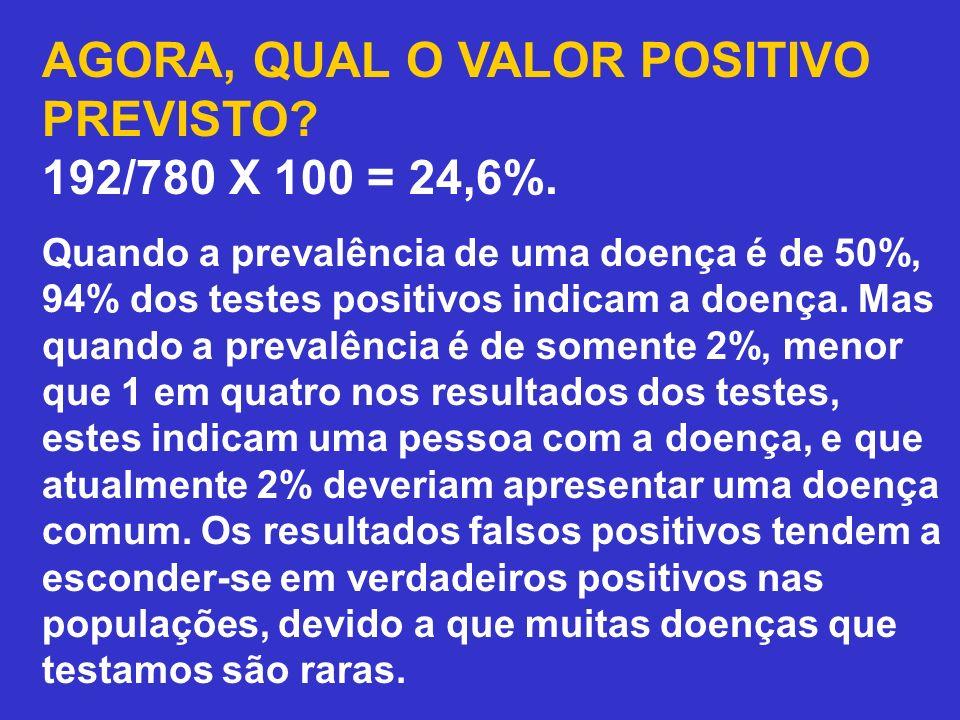 AGORA, QUAL O VALOR POSITIVO PREVISTO 192/780 X 100 = 24,6%.