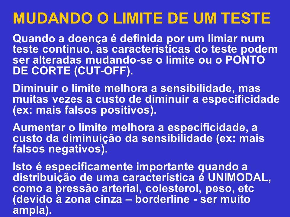 MUDANDO O LIMITE DE UM TESTE