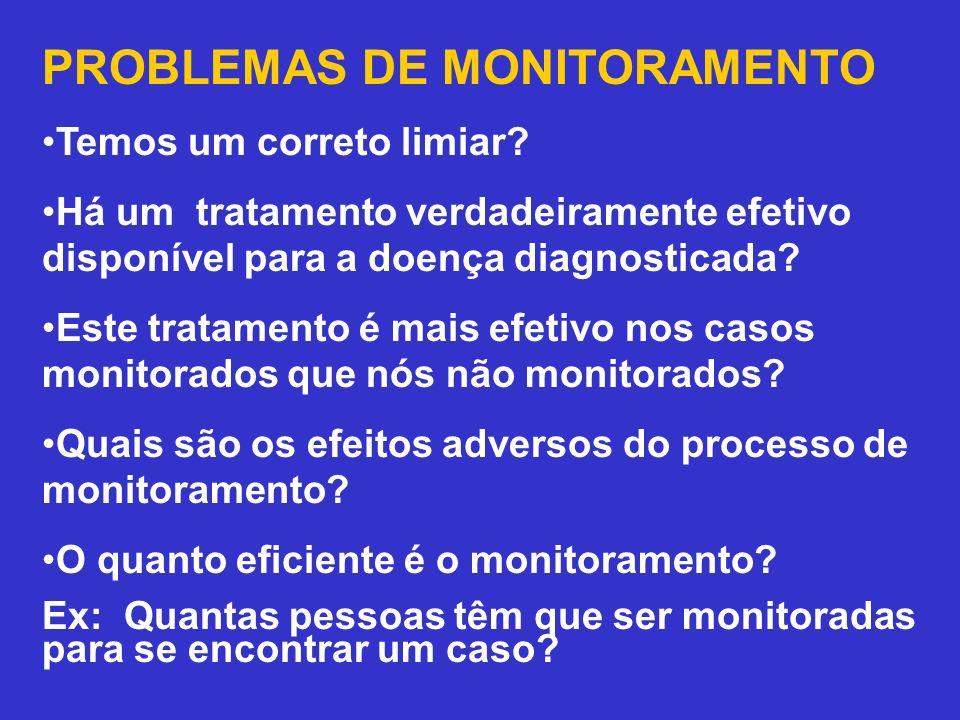 PROBLEMAS DE MONITORAMENTO