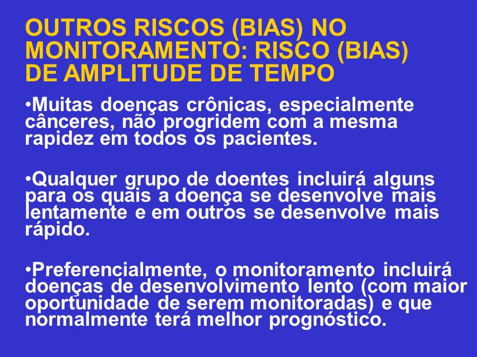 OUTROS RISCOS (BIAS) NO MONITORAMENTO: RISCO (BIAS) DE AMPLITUDE DE TEMPO