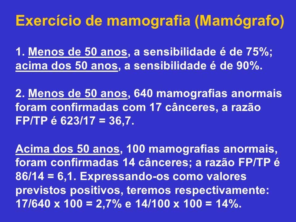Exercício de mamografia (Mamógrafo)