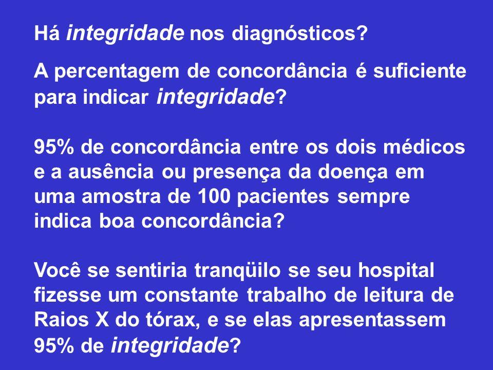Há integridade nos diagnósticos