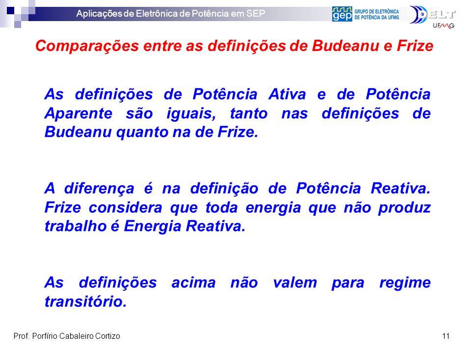 Comparações entre as definições de Budeanu e Frize