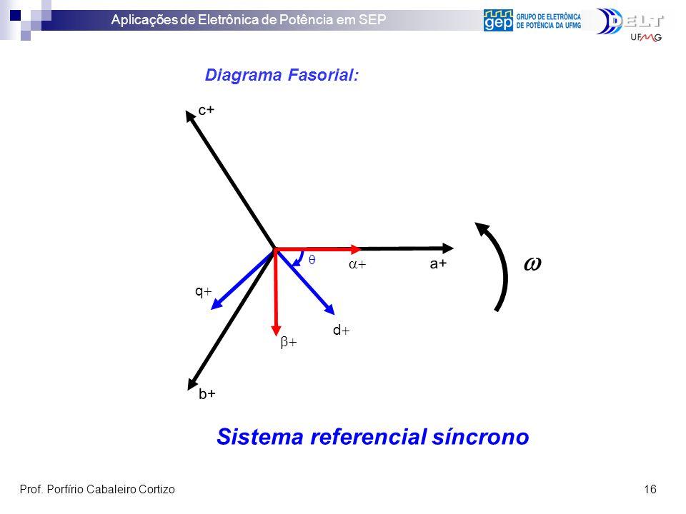 w Sistema referencial síncrono Diagrama Fasorial: c+ a+ q+ d+ b+ q