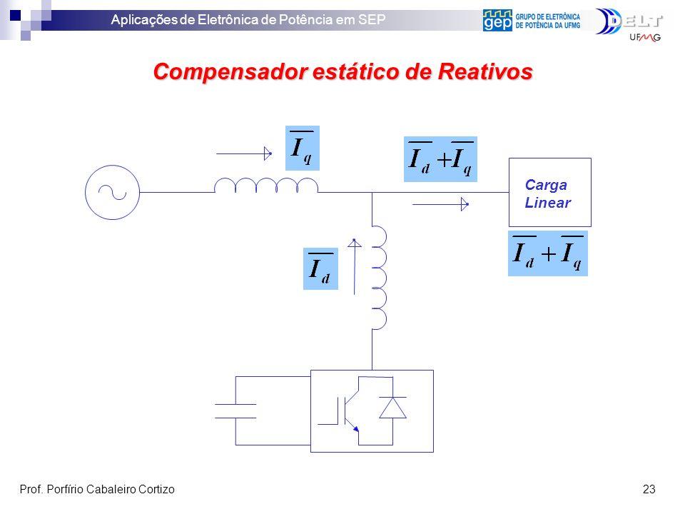 Compensador estático de Reativos