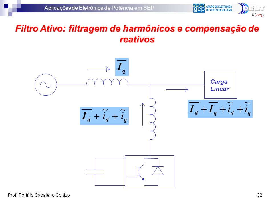 Filtro Ativo: filtragem de harmônicos e compensação de reativos