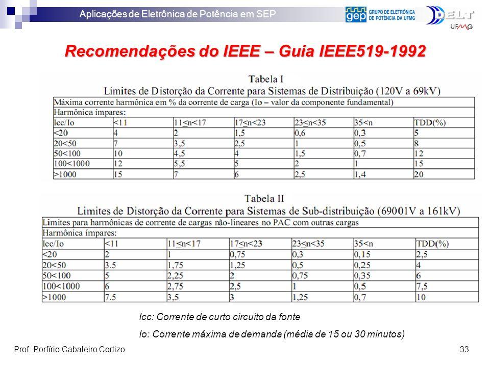 Recomendações do IEEE – Guia IEEE519-1992