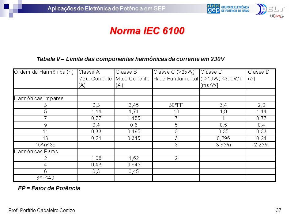 Norma IEC 6100 Tabela V – Limite das componentes harmônicas da corrente em 230V. FP = Fator de Potência.