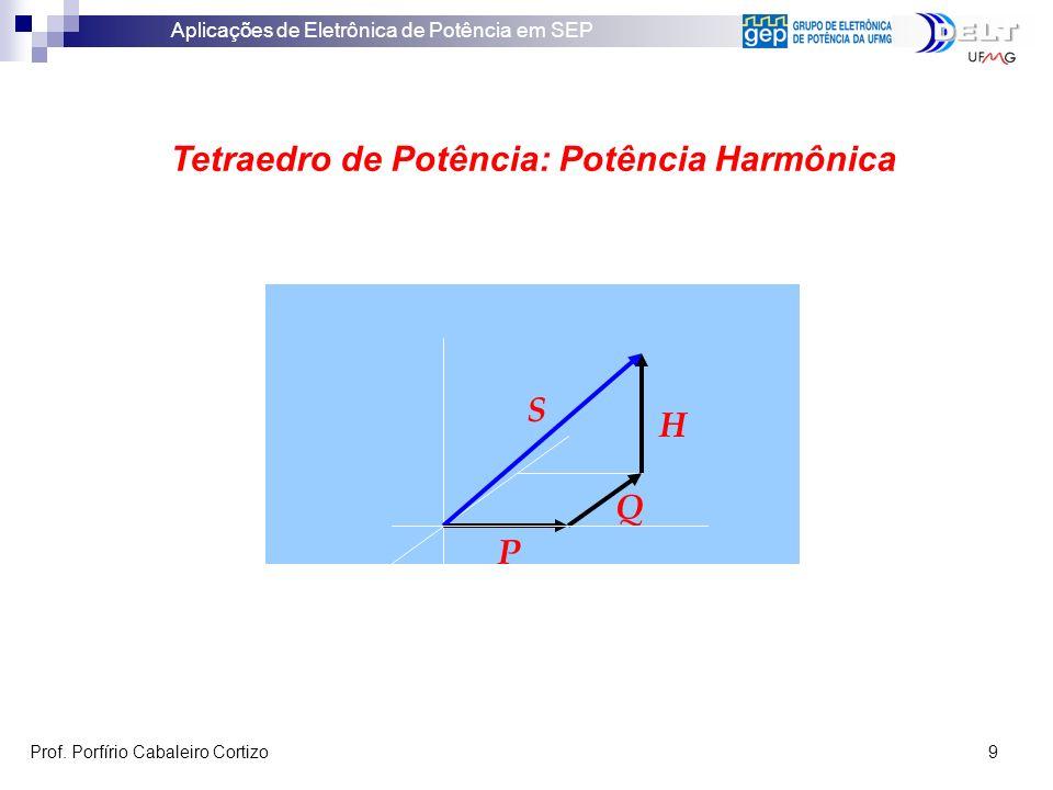 Tetraedro de Potência: Potência Harmônica