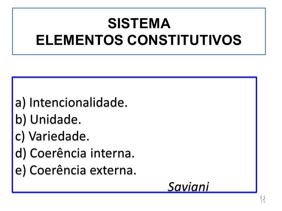 SISTEMA ELEMENTOS CONSTITUTIVOS