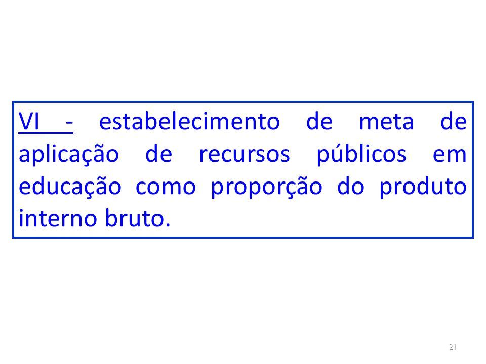 VI - estabelecimento de meta de aplicação de recursos públicos em educação como proporção do produto interno bruto.