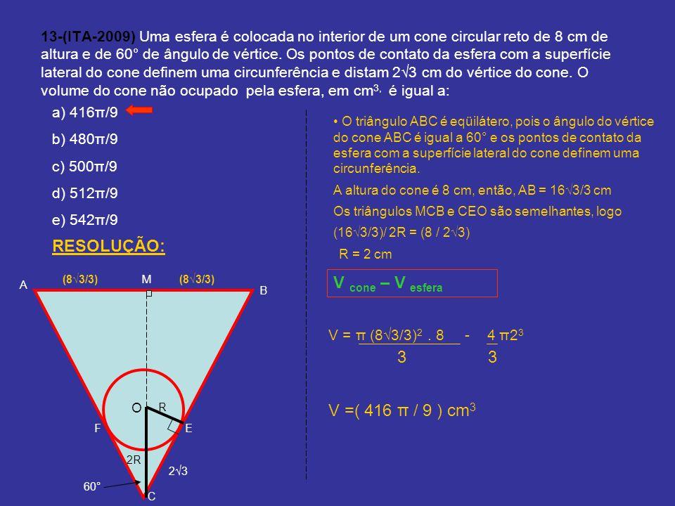 RESOLUÇÃO: V cone – V esfera 3 3 V =( 416 π / 9 ) cm3