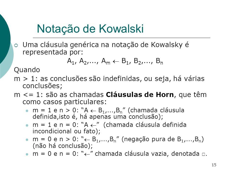 Notação de Kowalski Uma cláusula genérica na notação de Kowalsky é representada por: A1, A2,..., Am  B1, B2,..., Bn.