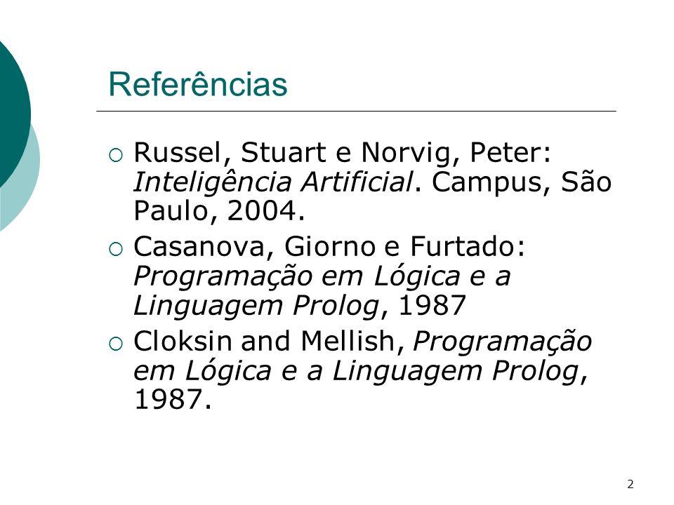Referências Russel, Stuart e Norvig, Peter: Inteligência Artificial. Campus, São Paulo, 2004.