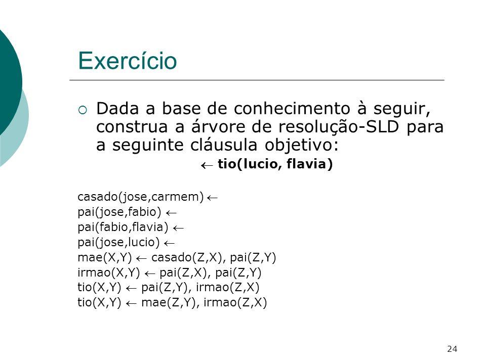 Exercício Dada a base de conhecimento à seguir, construa a árvore de resolução-SLD para a seguinte cláusula objetivo: