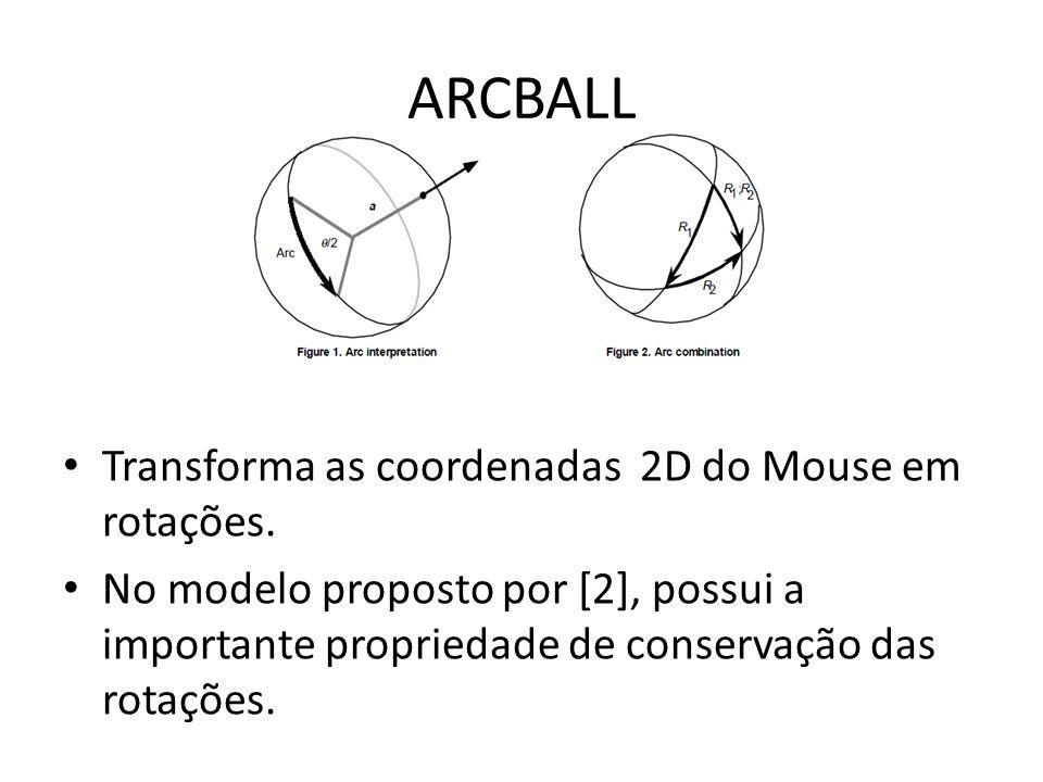 ARCBALL Transforma as coordenadas 2D do Mouse em rotações.