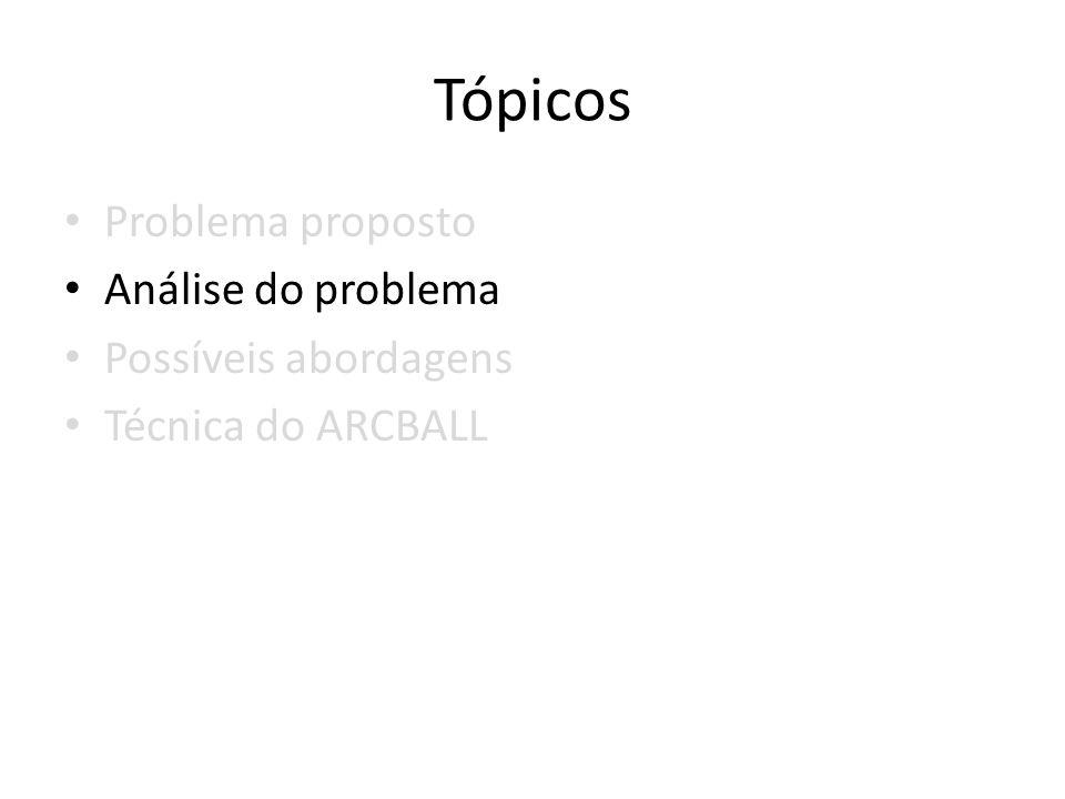 Tópicos Problema proposto Análise do problema Possíveis abordagens
