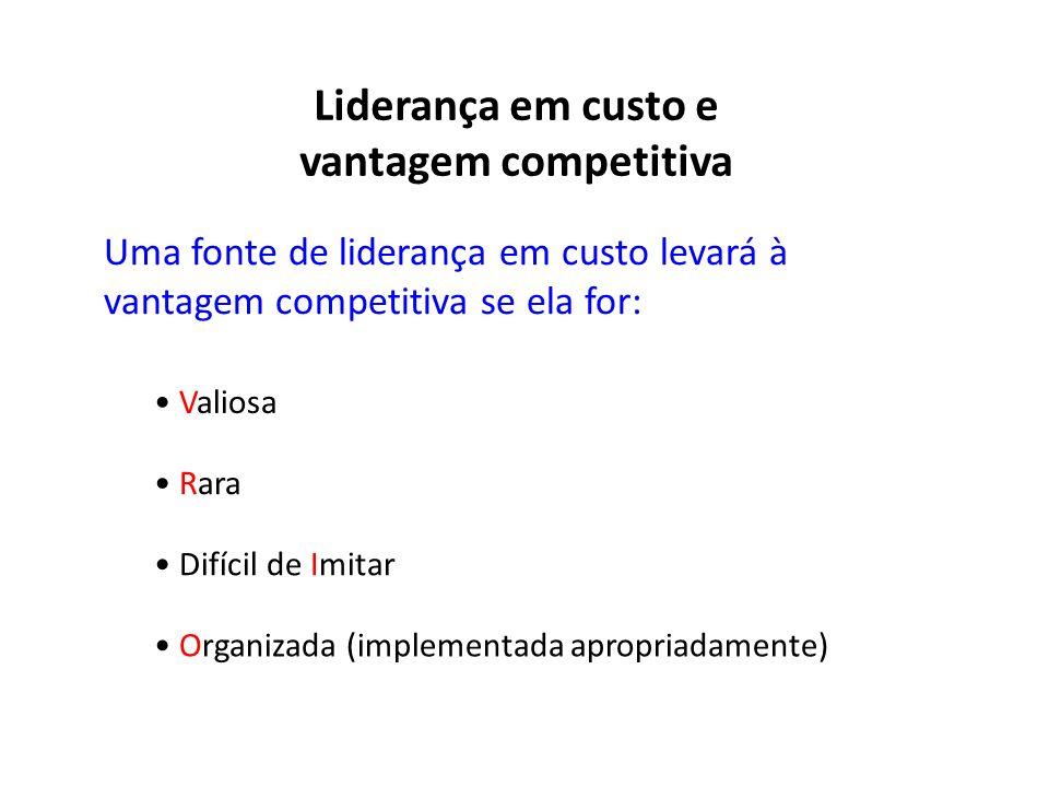 Liderança em custo e vantagem competitiva