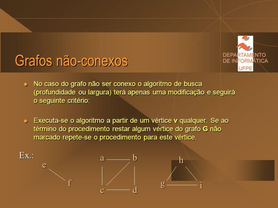 Grafos não-conexos Ex.: a b h e f g i c d